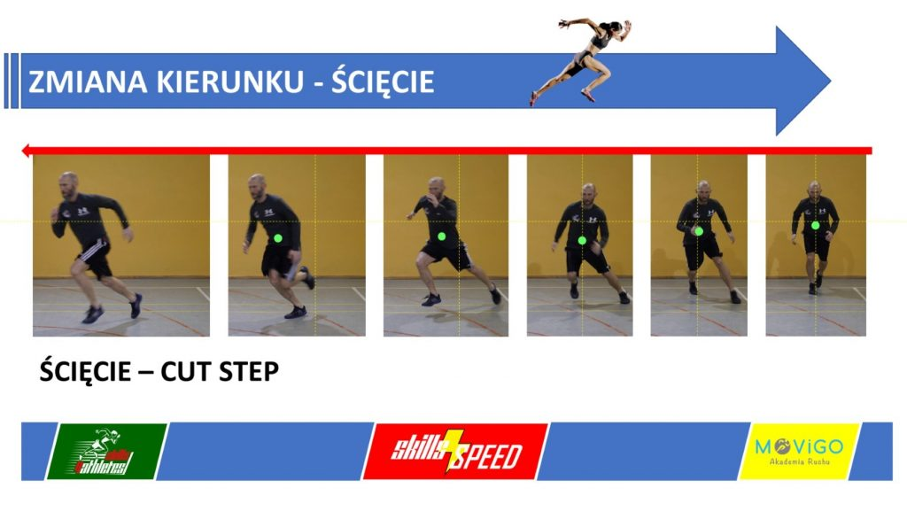 technika cut step sciecie - skills4athletes